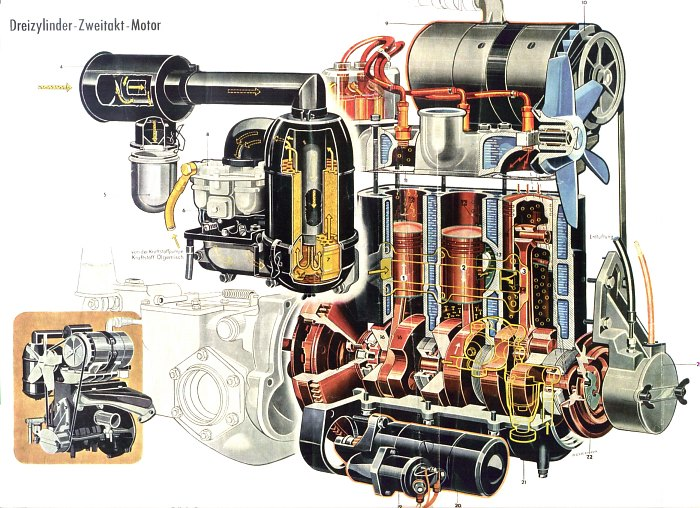 the 2 stroke 3 cylinder
